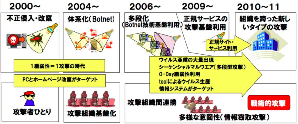 f:id:hiroshi-kizaki:20180310093530p:plain