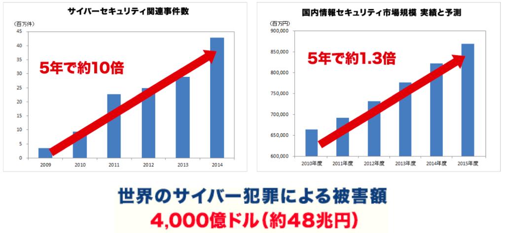 f:id:hiroshi-kizaki:20180310094158p:plain