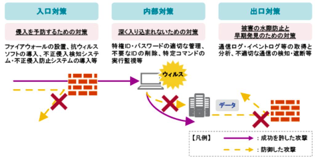 f:id:hiroshi-kizaki:20180310123427p:plain