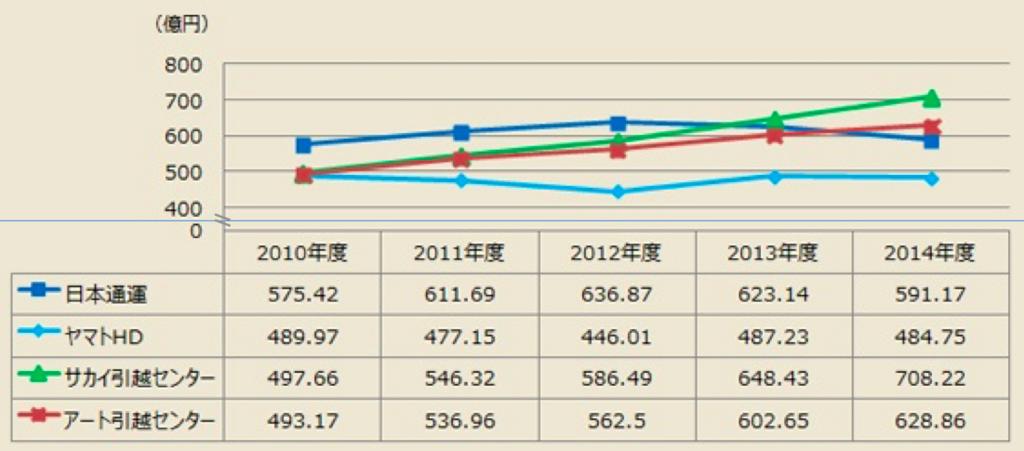 f:id:hiroshi-kizaki:20180329233516p:plain