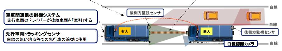 f:id:hiroshi-kizaki:20180330000217p:plain