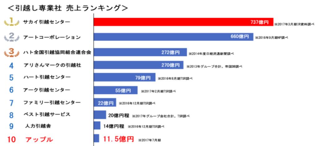 f:id:hiroshi-kizaki:20180330003108p:plain