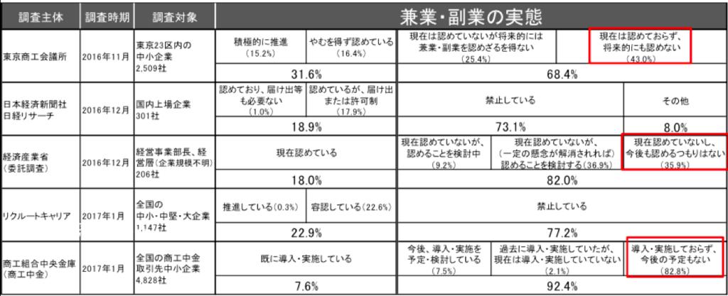 f:id:hiroshi-kizaki:20180411190937p:plain