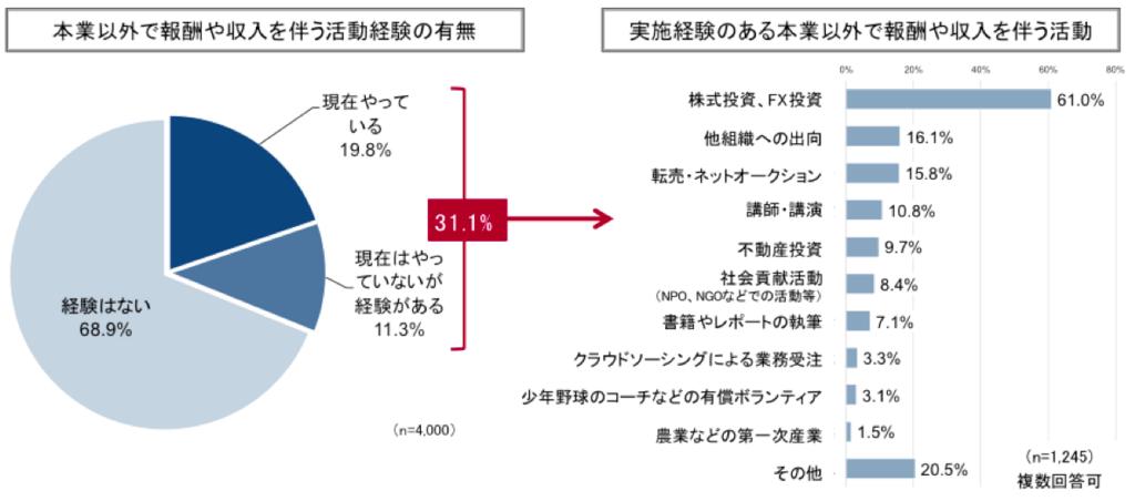 f:id:hiroshi-kizaki:20180411191814p:plain
