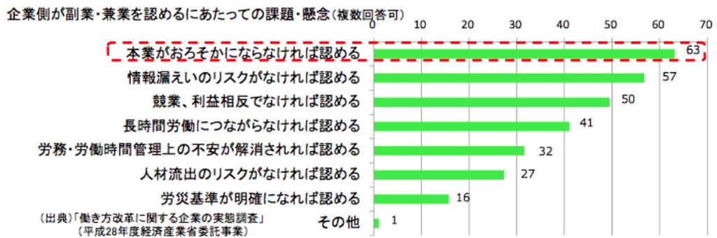 f:id:hiroshi-kizaki:20180411193259p:plain