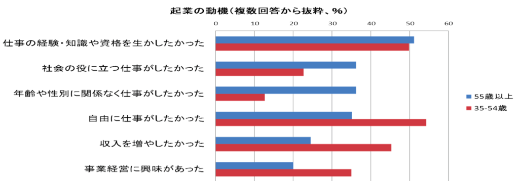 f:id:hiroshi-kizaki:20180411194404p:plain