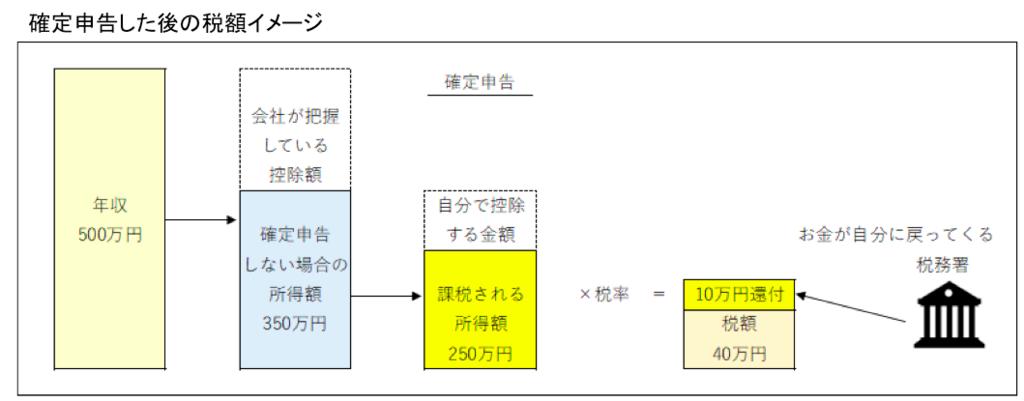 f:id:hiroshi-kizaki:20180411200513p:plain