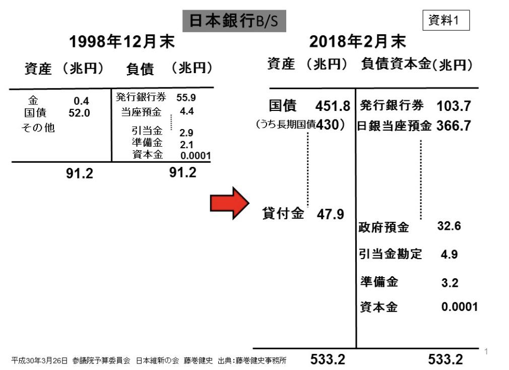 f:id:hiroshi-kizaki:20180504110820p:plain