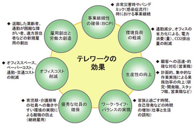 f:id:hiroshi-kizaki:20180628075015p:plain