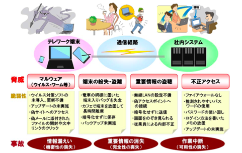 f:id:hiroshi-kizaki:20180628081957p:plain