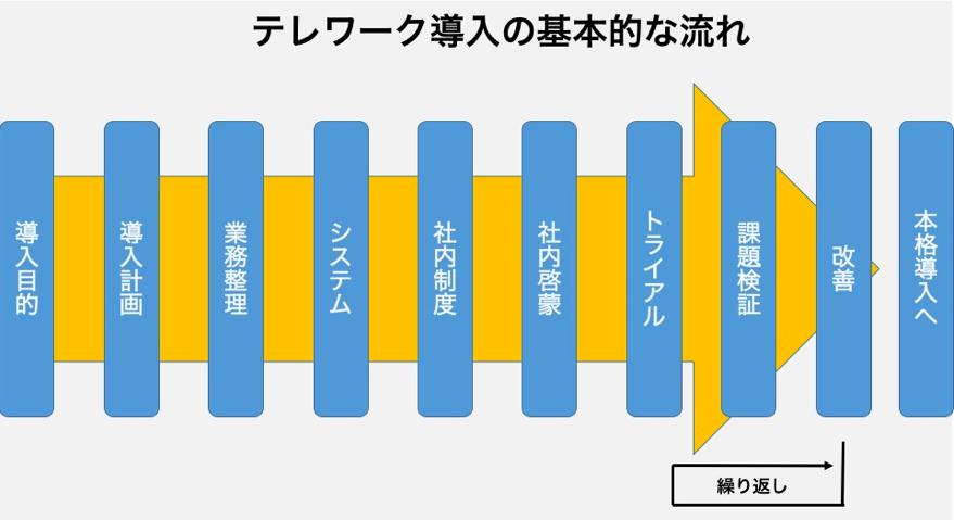 f:id:hiroshi-kizaki:20180628083032p:plain