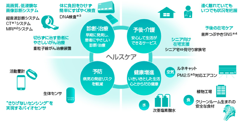 f:id:hiroshi-kizaki:20180629193133p:plain