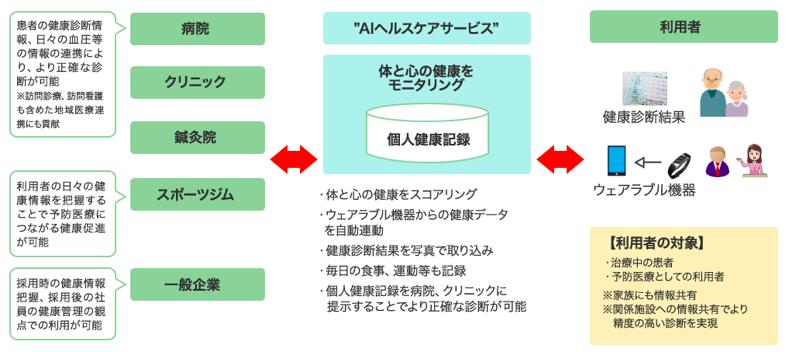 f:id:hiroshi-kizaki:20180629200730p:plain