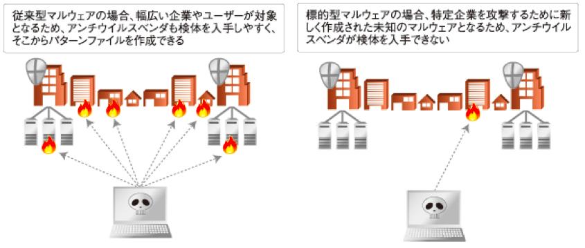 f:id:hiroshi-kizaki:20180705204701p:plain