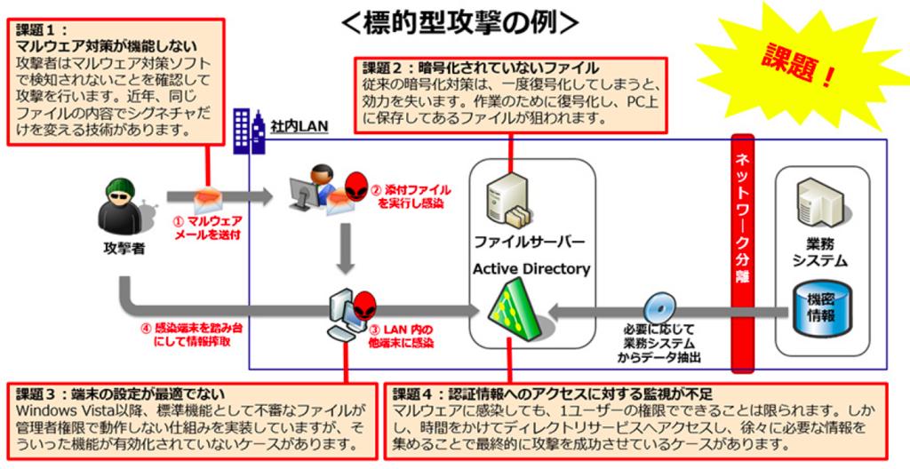 f:id:hiroshi-kizaki:20180705205016p:plain