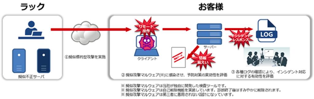 f:id:hiroshi-kizaki:20180705210348p:plain