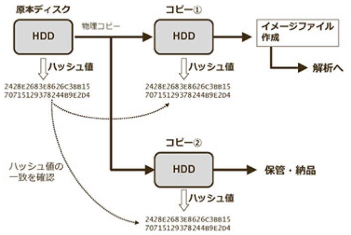 f:id:hiroshi-kizaki:20180708093154p:plain