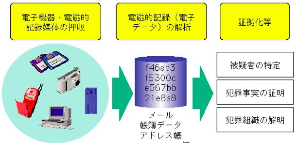 f:id:hiroshi-kizaki:20180708103235p:plain