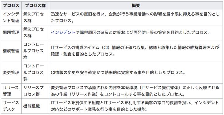 f:id:hiroshi-kizaki:20180708165533p:plain