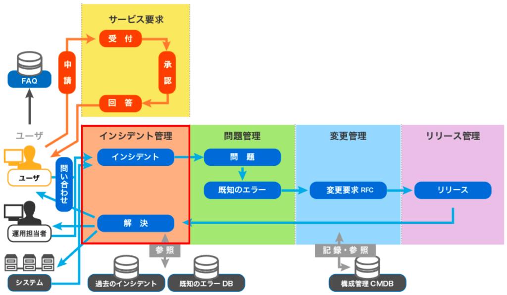 f:id:hiroshi-kizaki:20180708170246p:plain