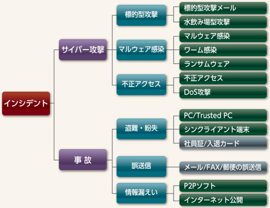f:id:hiroshi-kizaki:20180708173553p:plain