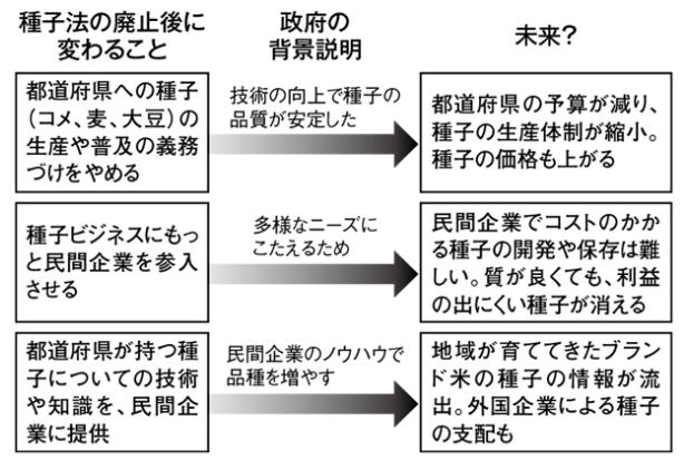 f:id:hiroshi-kizaki:20180719074256p:plain