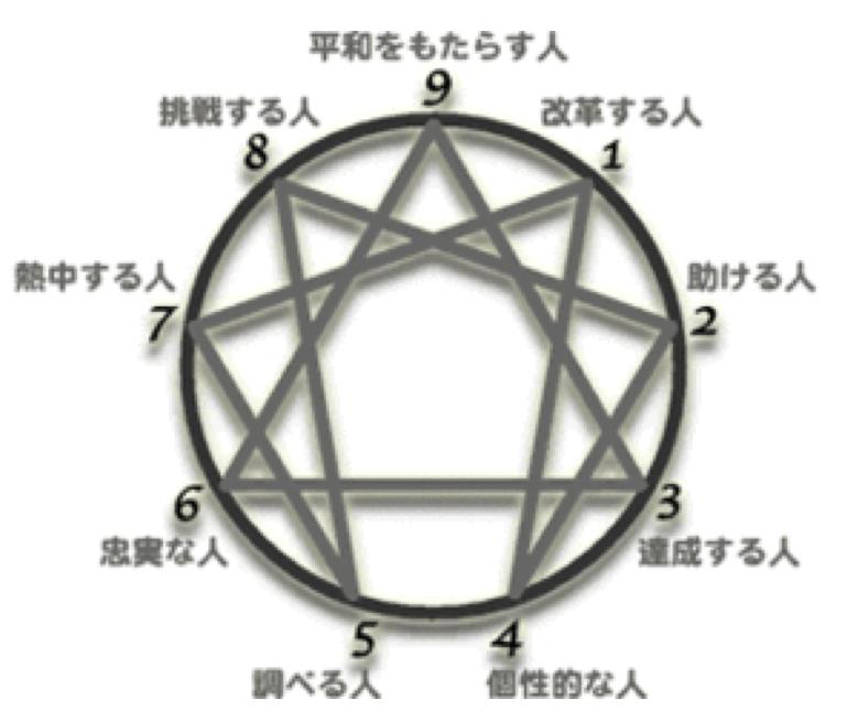 f:id:hiroshi-kizaki:20180731082458p:plain