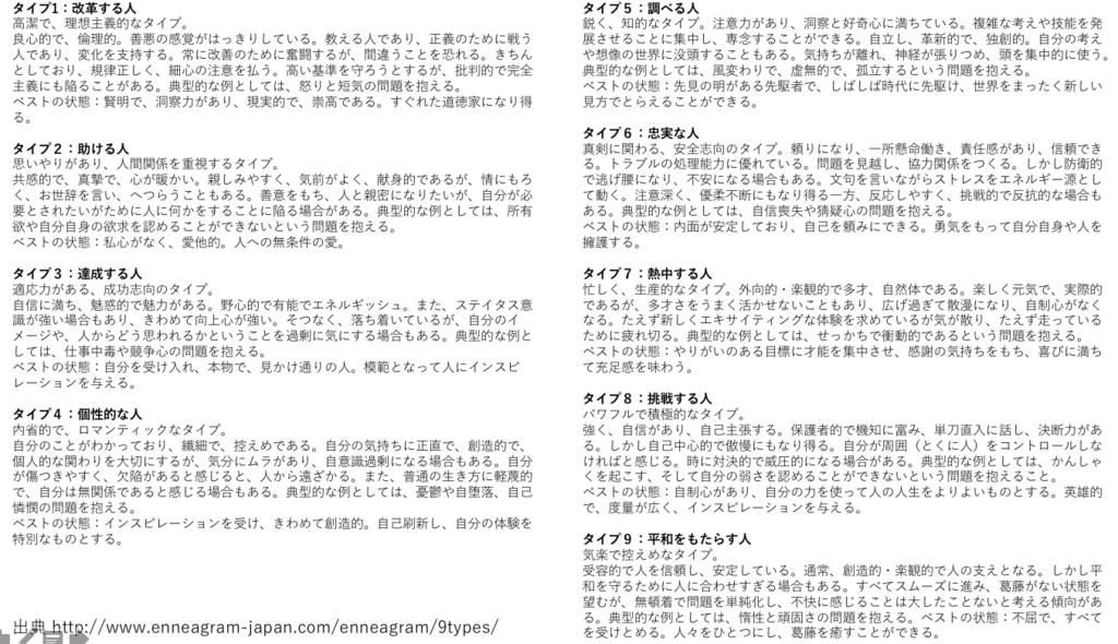 f:id:hiroshi-kizaki:20180731082541p:plain