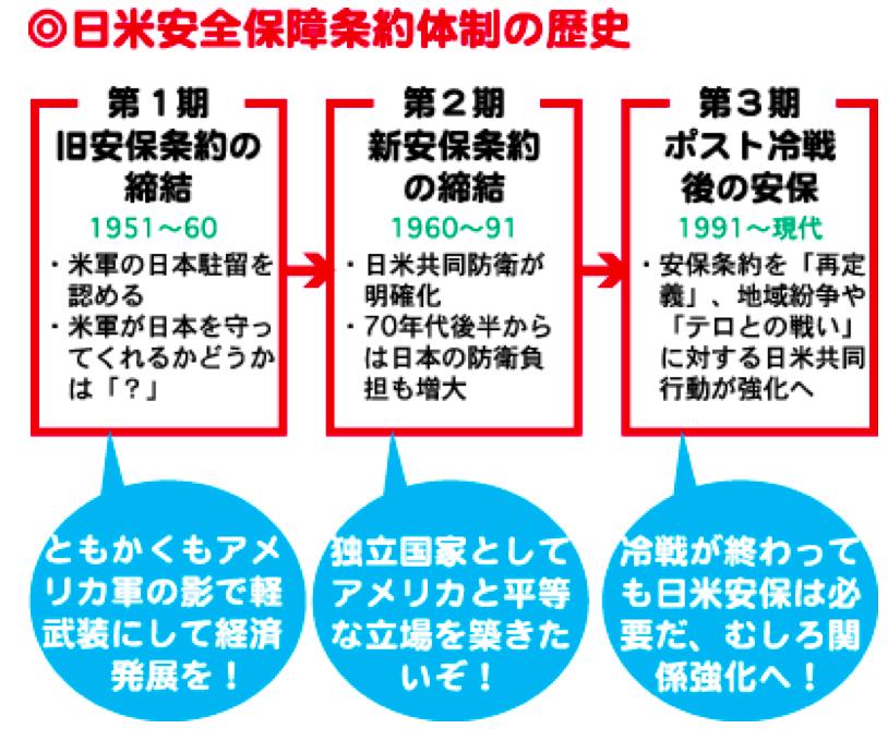 f:id:hiroshi-kizaki:20180805111216p:plain