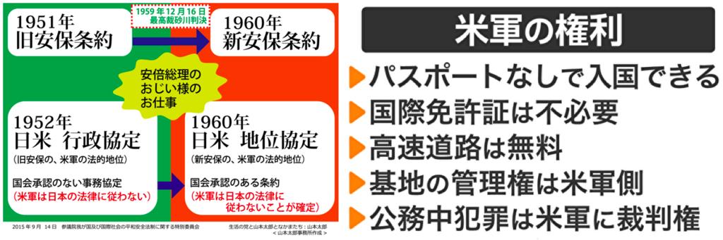 f:id:hiroshi-kizaki:20180805112539p:plain