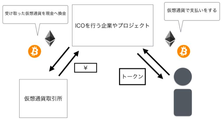 f:id:hiroshi-kizaki:20180825192019p:plain