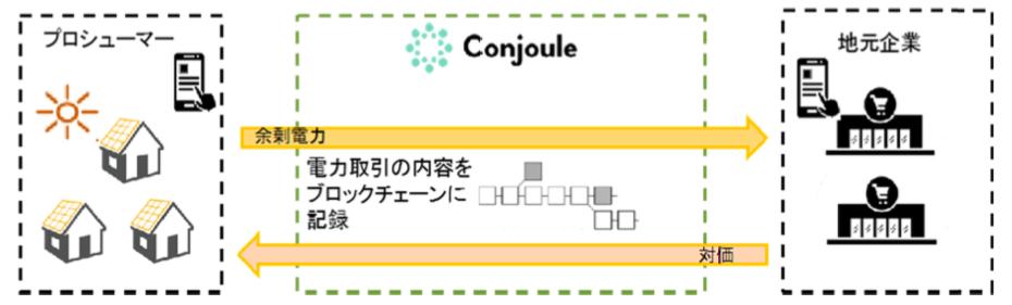 f:id:hiroshi-kizaki:20180825192852p:plain