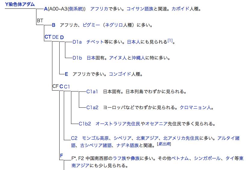 f:id:hiroshi-kizaki:20180831191817p:plain