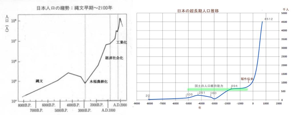 f:id:hiroshi-kizaki:20180903205344p:plain