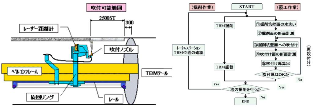 f:id:hiroshi-kizaki:20180905210714p:plain