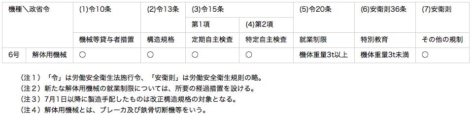 f:id:hiroshi-kizaki:20180909103518p:plain