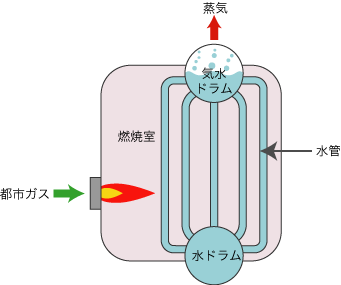 f:id:hiroshi-kizaki:20180910212942p:plain