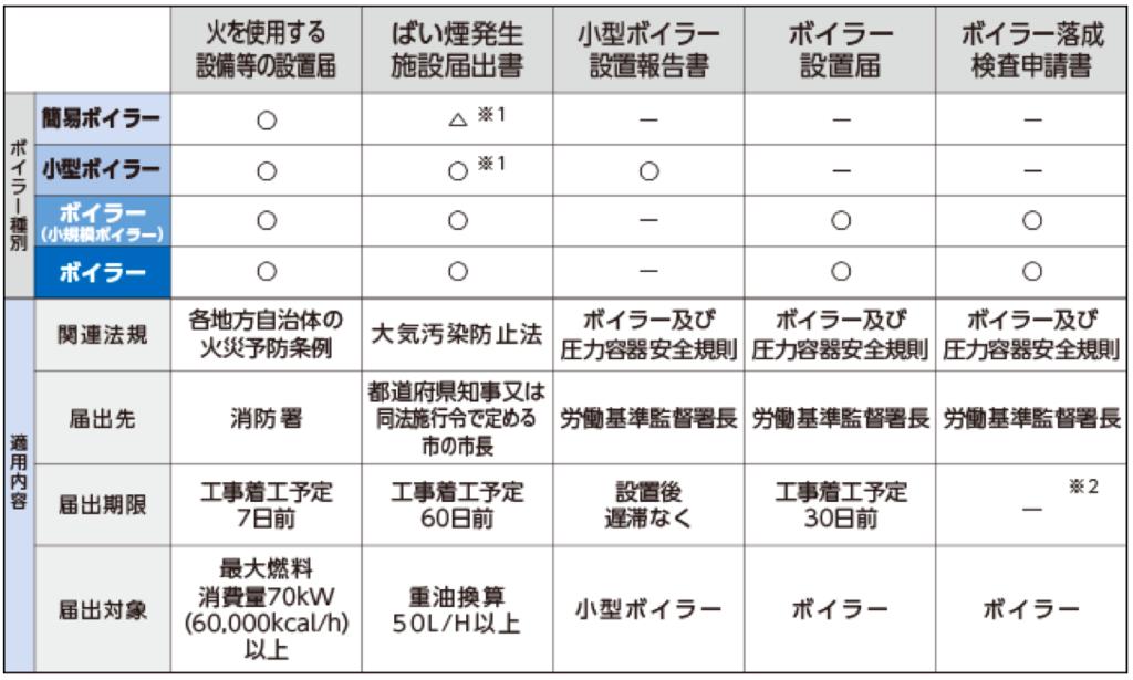 f:id:hiroshi-kizaki:20180910213857p:plain