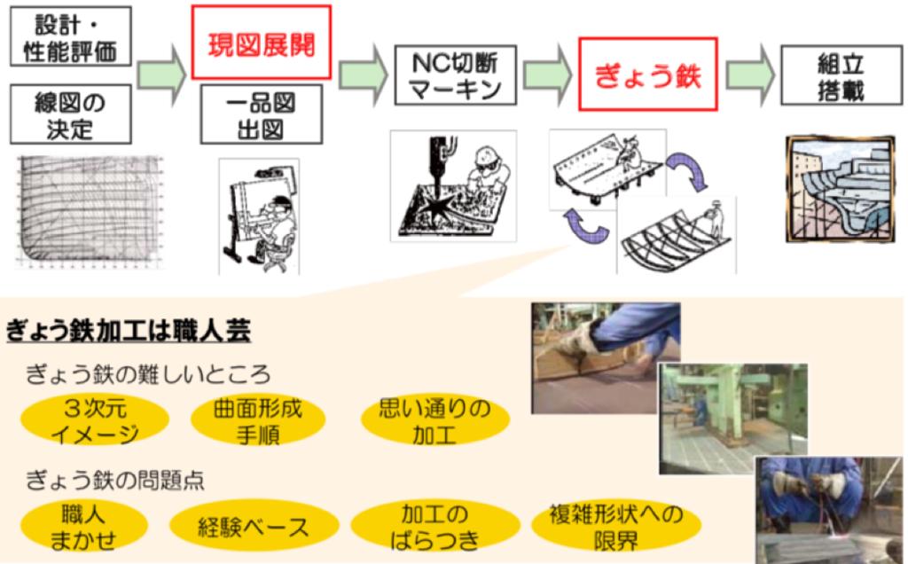 f:id:hiroshi-kizaki:20180911204757p:plain