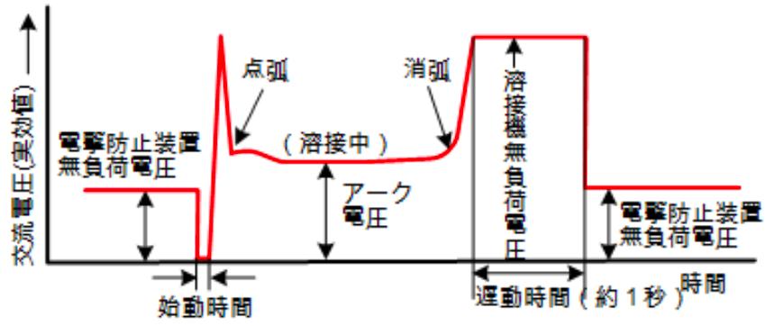 f:id:hiroshi-kizaki:20180911224124p:plain