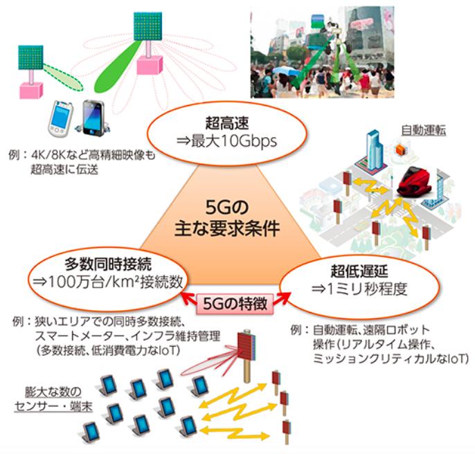 f:id:hiroshi-kizaki:20180915191813p:plain
