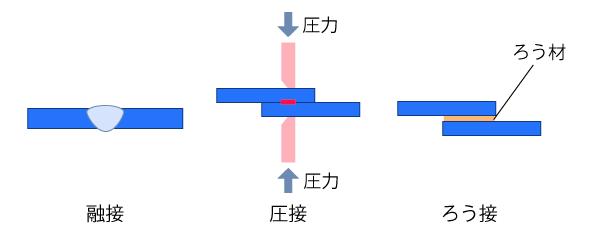 f:id:hiroshi-kizaki:20180920083226p:plain