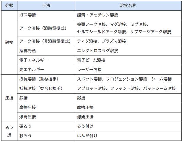 f:id:hiroshi-kizaki:20180920083711p:plain