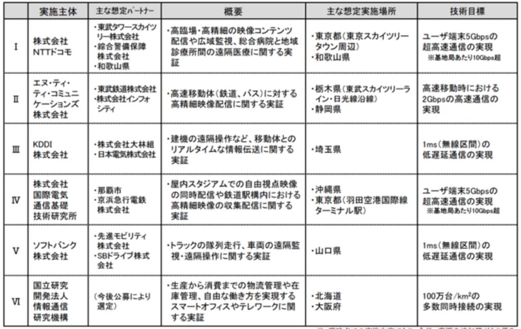 f:id:hiroshi-kizaki:20180920162246p:plain