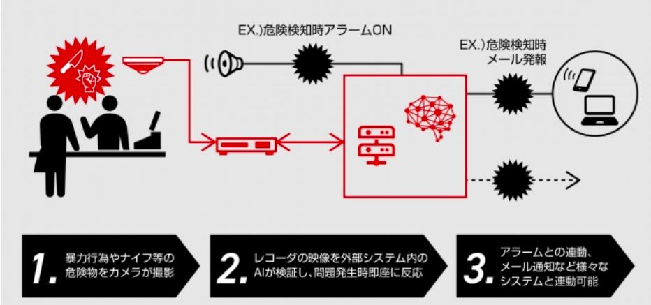 f:id:hiroshi-kizaki:20180920165028p:plain