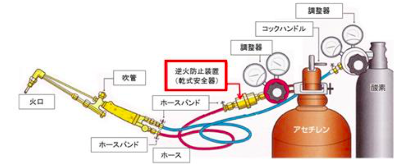 f:id:hiroshi-kizaki:20180920190249p:plain