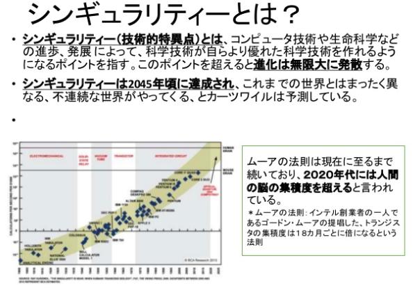 f:id:hiroshi-kizaki:20180922080427p:plain