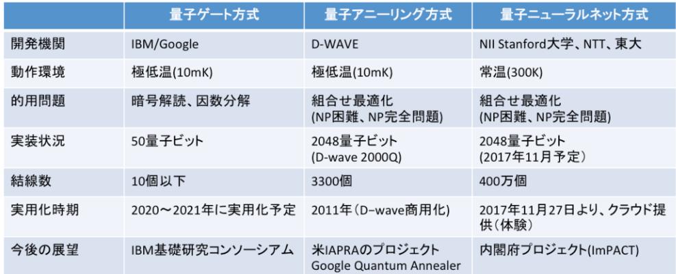 f:id:hiroshi-kizaki:20180922081533p:plain