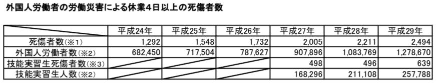 f:id:hiroshi-kizaki:20181007172444p:plain