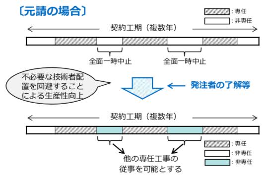 f:id:hiroshi-kizaki:20181007173851p:plain